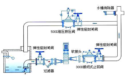 上海通用导航仪电路图